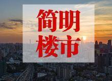 北京出台政策:明令禁止开发商代收契税和公维 | 简明楼市4.7