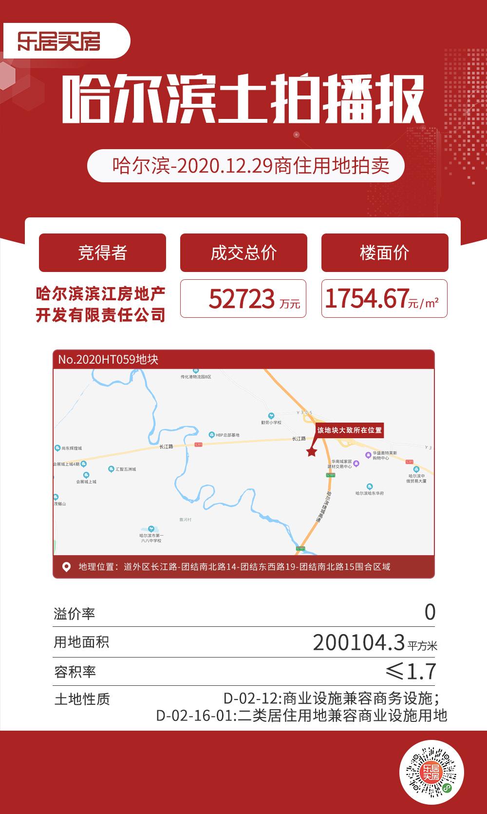 道外17万平商住地5.27亿成交