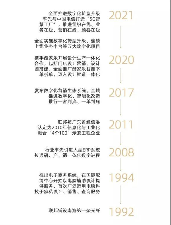 联邦家私李虹瑶:从先行者到领跑者,家居国潮品牌的数字化探索 | 定制TOP访谈