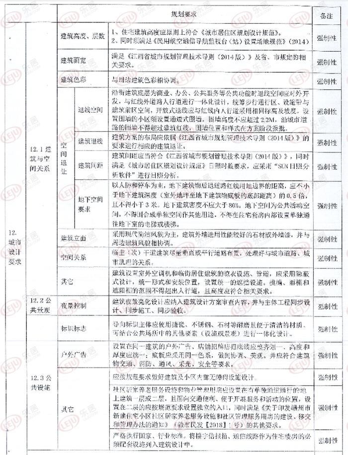 中海3.9亿获赣州74亩地