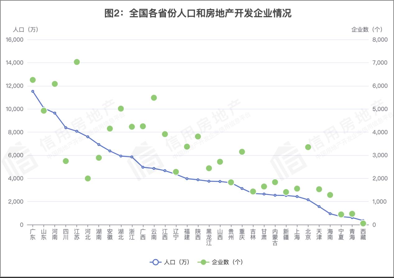 中房协会:2020年中国房地产开发企业信用状况白皮书