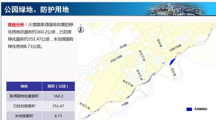 中德园大堤路绿化用地选址公示中