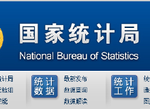 国家统计局:2月份商品住宅销售价格环比涨幅有升有降,同比涨幅有所上升