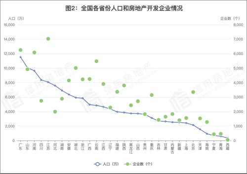 数据来源:中国房地产开发企业信用信息平台