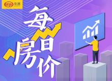 每日房价丨9月8日佛山最新楼盘报价  禅城有盘均价1.7万+
