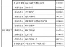 连云港两限房分配报名开始!申请条件需满足…