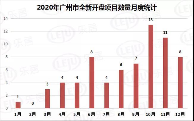 最新房价地图出炉!广州20