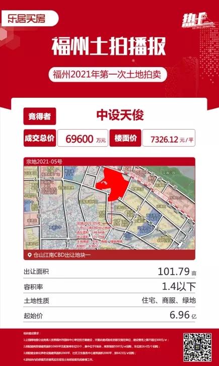 江南CBD新盘设计方案公示!