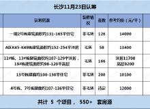 """开盘快讯 11.23长沙5盘认筹 河西""""日光网红盘""""认筹将截止"""