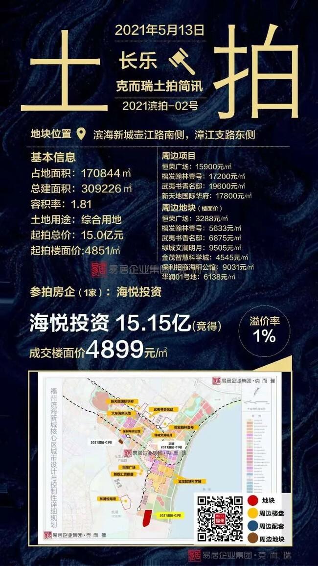 长乐-滨拍2021-05号地