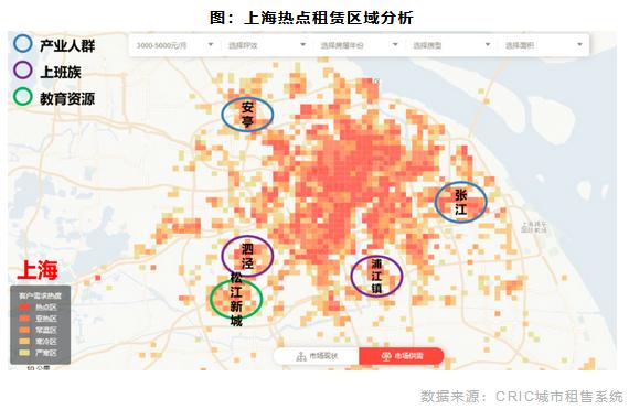 上海热点租赁区域分析