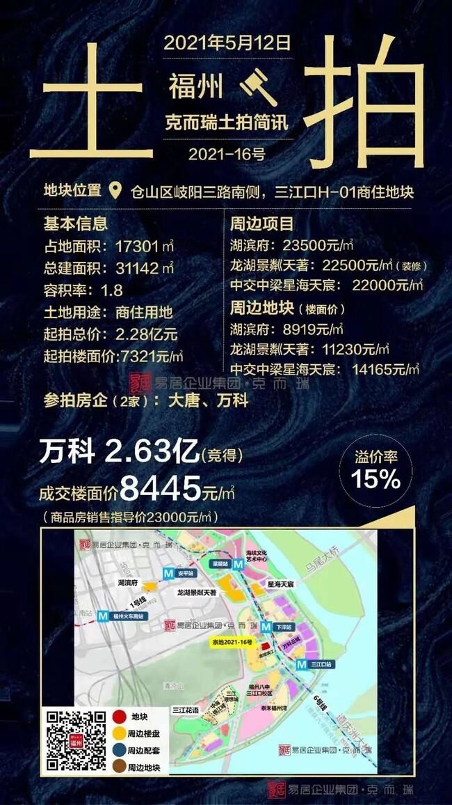 福州-2021-05号地块