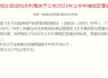 微涨22元/㎡!禅城2021年上半年豪宅税起征点调至26379元/㎡