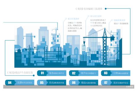 划定31项重点任务 北京国际交往中心这样建