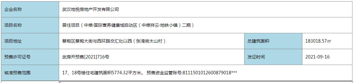 中粮祥云地铁小镇新取预售证