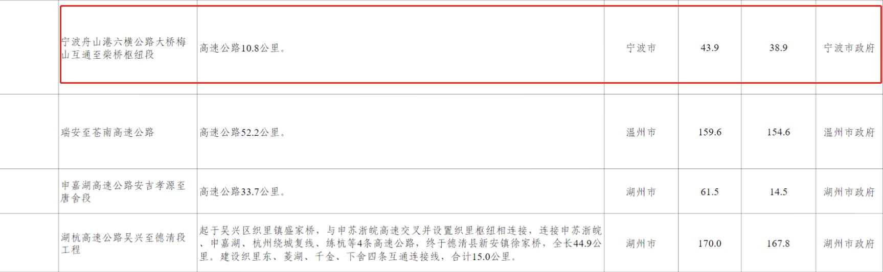 """浙江""""十四五""""规划公开征求意"""