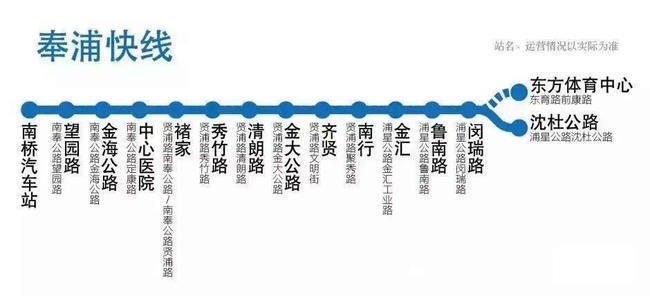 BRT走线图(规划图)