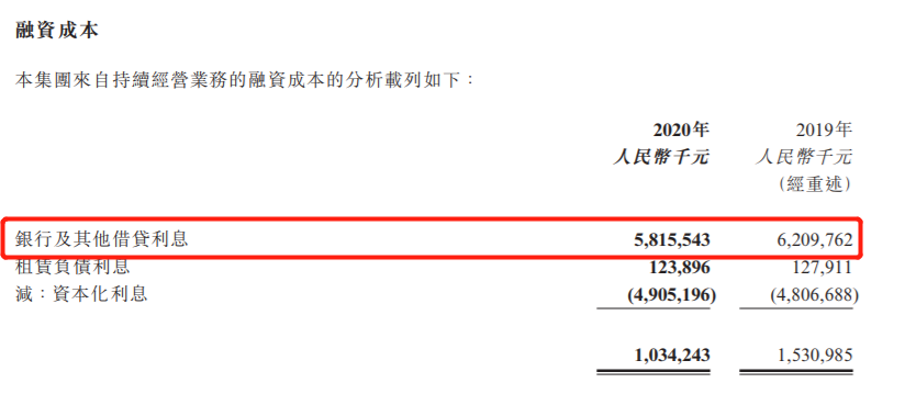 合景泰富:千亿目标的达成和5