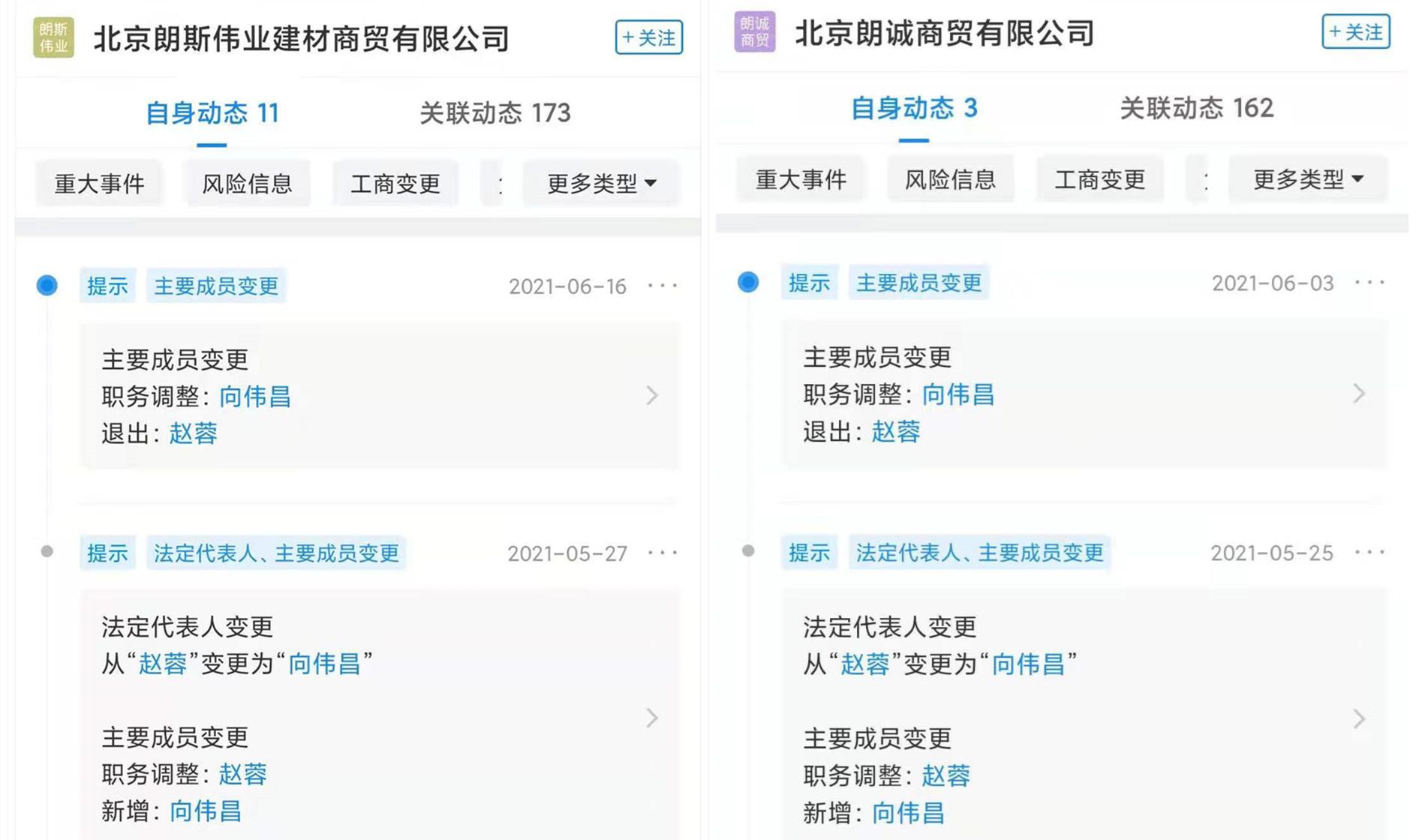 朗斯伟业、朗诚商贸接连遭遇电信诈骗 公司法人赵蓉退出 向伟昌接替(数据来源:企查查)