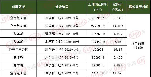 龙湖云河砚购墅最高立减50万