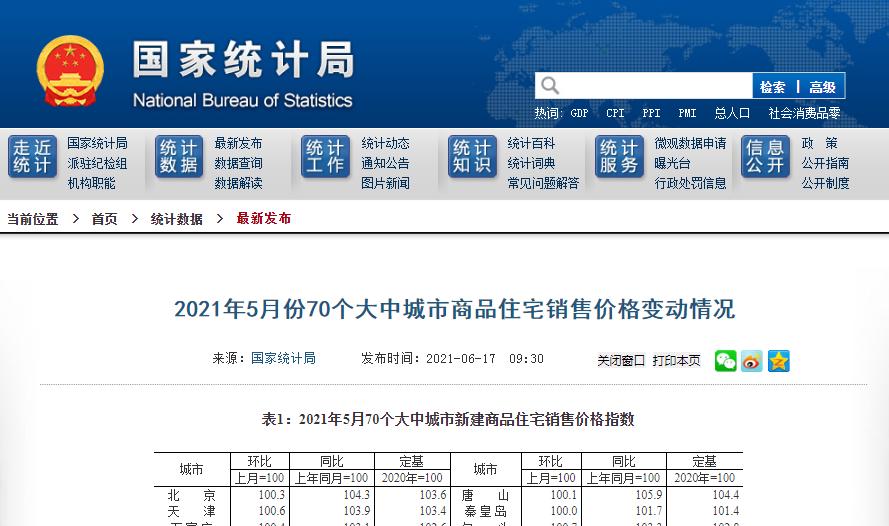 国家统计局:5月份商品住宅销售价格涨幅趋稳