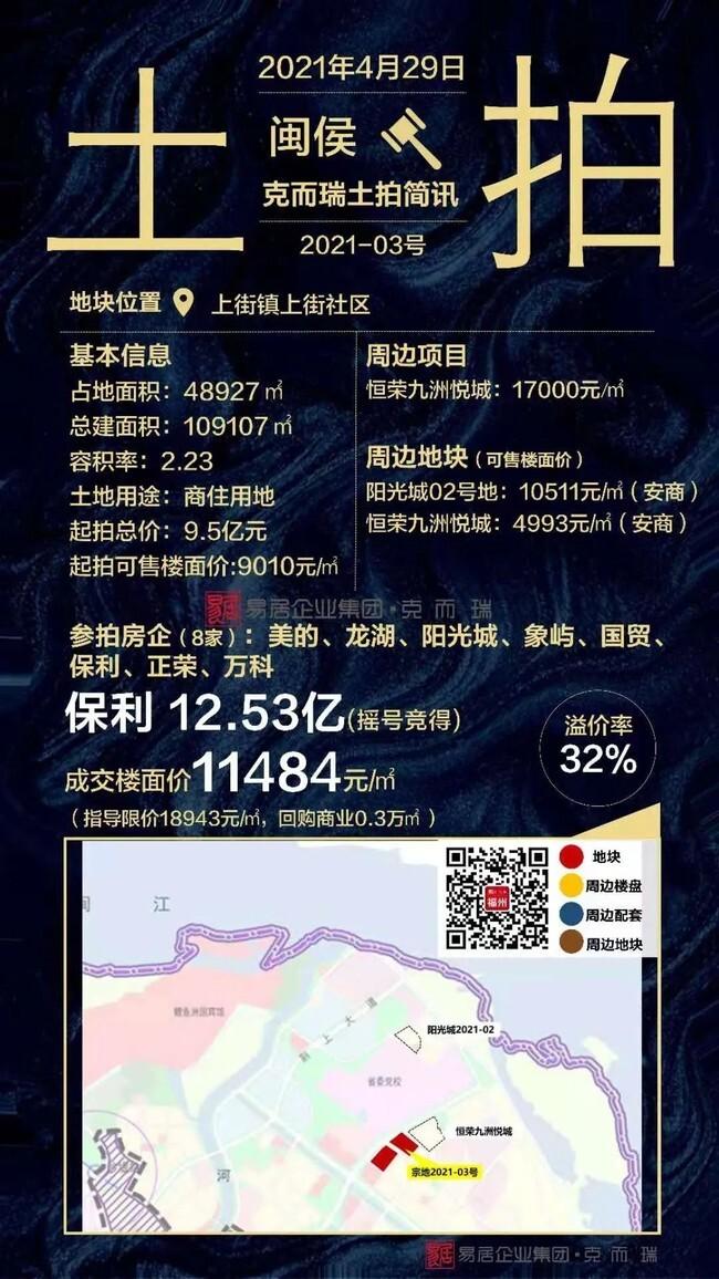 闽侯-2021-01号地块