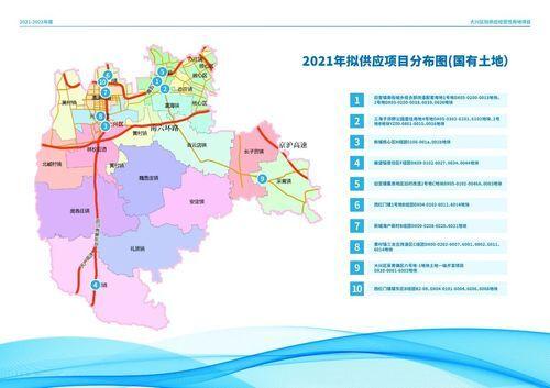 大兴2021年-2022年度供地计划