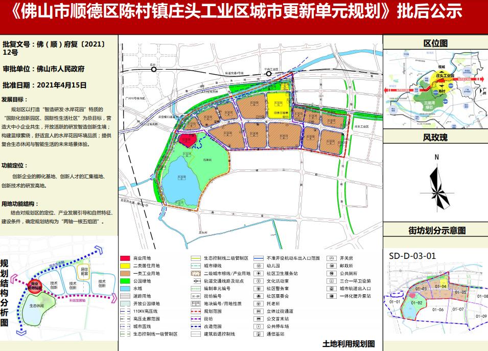 紧挨4号线地铁站出口!陈村庄头工业区改造项目规划获批