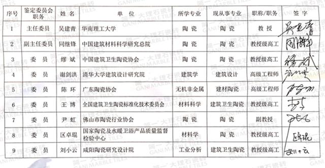 """""""大理石瓷砖密缝铺贴关键技术及产业化与应用研究""""鉴定委员会成员"""