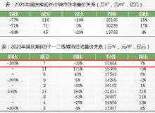 国庆期间环沪四城新房成交64亿 嘉湖太同比猛增