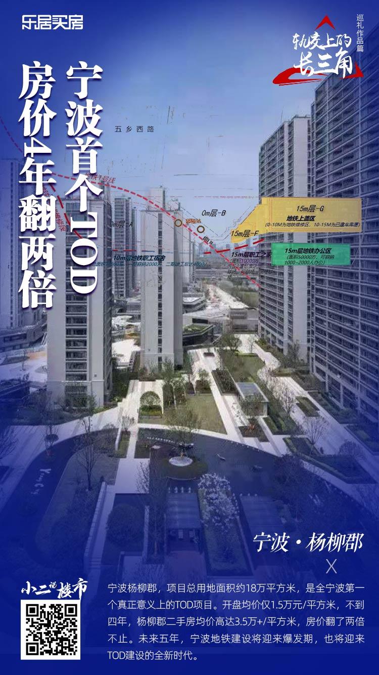 宁波首个TOD房价4年翻两倍-项目解析-北京乐居网